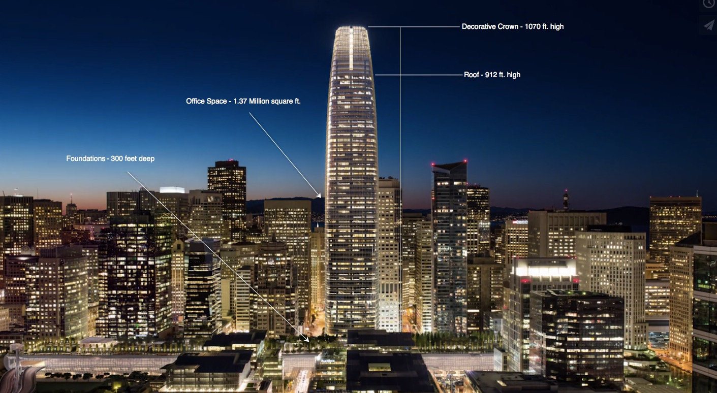 salesforce tower height