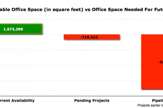Proposition-M-Available-Big-Office-Space-Future