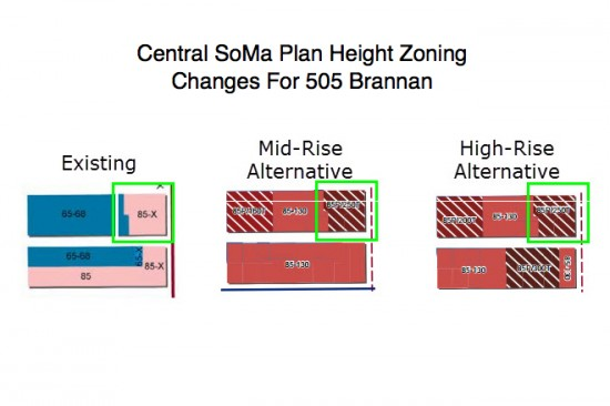 central-soma-plan-height-changes-2
